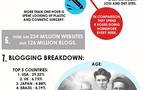 Internet en chiffres en 1 image