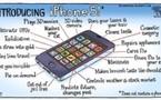 L'iPhone 5 nous offrira t il tout ça ? ( humour )