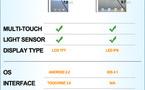 Samsung Galaxy Tab Vs iPad en 1 image