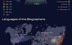 La blogosphère mondiale en 1 image