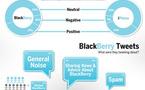 Blackberry vs iPhone en 1 image
