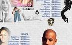 Facebook - Les Tops 10 des marques, acteurs, artistes musicaux et séries TV en 1 image