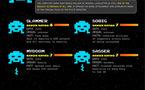 L'histoire des virus informatique en 1 image