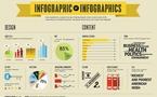 L'infographie des infographies