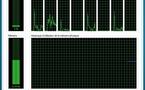 Windows 8 - Un remplaçant pour le gestionnaire de tâches ?