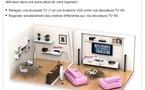 SFR propose l'option Multi-TV pour tous ses abonnés