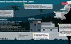 L'assaut contre Ben Laden en 1 image