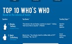 eG8 Forum en 10 tweets et 1 image