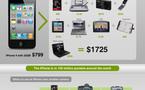 iPhone - APN le plus utilisé dans le monde en 1 image