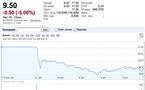 Zynga - Une introduction en bourse en demi teinte