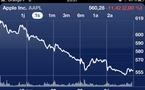 Faut il acheter des actions Apple ce mercredi à la première heure?