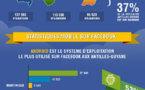 Facebook aux Antilles, Guadeloupe et Martinique, ça se passe comment? (en 1 image)
