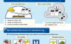 L'impression 3D a un bel avenir, Sculteo aussi (infographie)